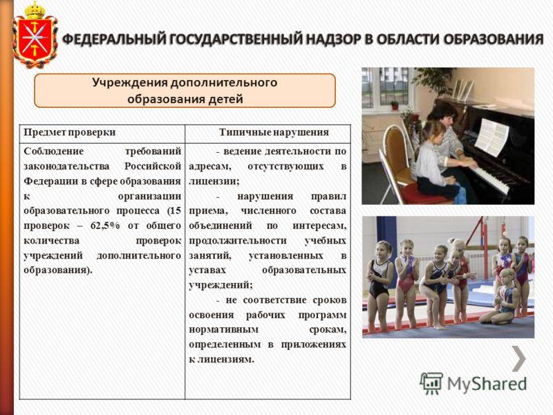Предмет проверки Типичные нарушения Соблюдение требований законодательства Российской Федерации в сфере образования к организации образовательного процесса (15 проверок – 62,5% от общего количества проверок учреждений дополнительного образования). -