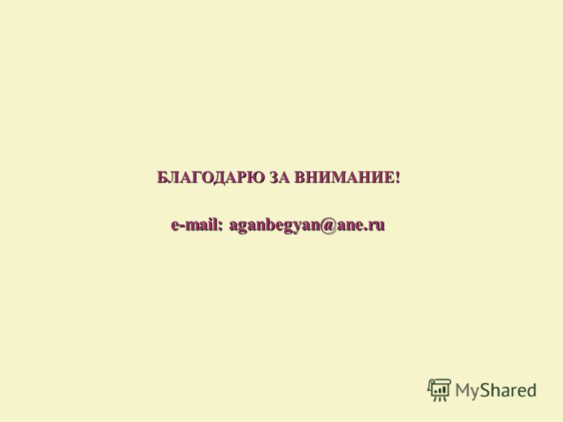 БЛАГОДАРЮ ЗА ВНИМАНИЕ! БЛАГОДАРЮ ЗА ВНИМАНИЕ! e-mail: aganbegyan@ane.ru