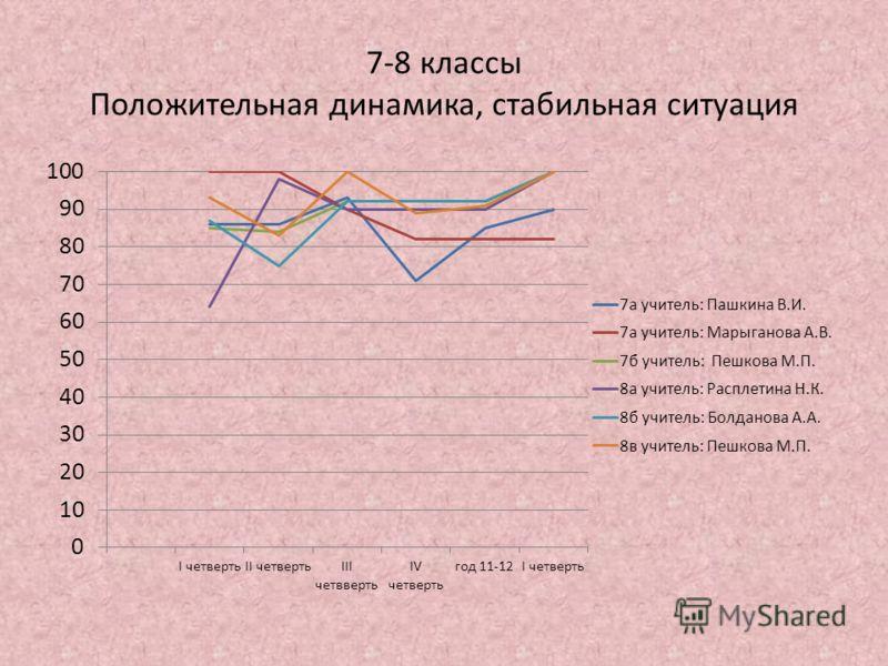 7-8 классы Положительная динамика, стабильная ситуация