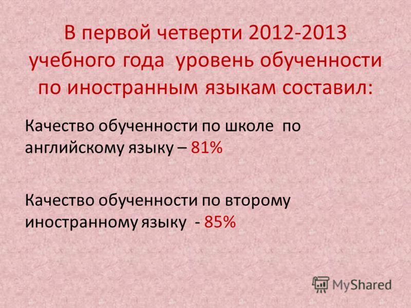 В первой четверти 2012-2013 учебного года уровень обученности по иностранным языкам составил: Качество обученности по школе по английскому языку – 81% Качество обученности по второму иностранному языку - 85%