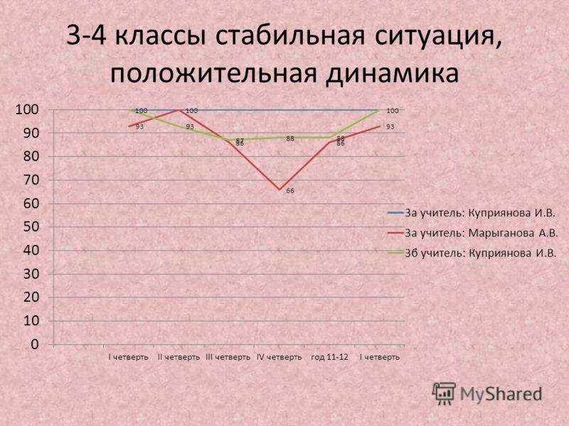 3-4 классы стабильная ситуация, положительная динамика