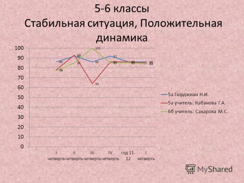 5-6 классы Стабильная ситуация, Положительная динамика