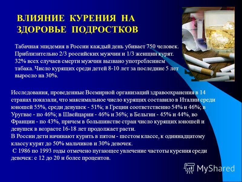 ВЛИЯНИЕ КУРЕНИЯ НА ЗДОРОВЬЕ ПОДРОСТКОВ Табачная эпидемия в России каждый день убивает 750 человек. Приблизительно 2/3 российских мужчин и 1/3 женщин курят. 32% всех случаев смерти мужчин вызвано употреблением табака. Число курящих среди детей 8-10 ле