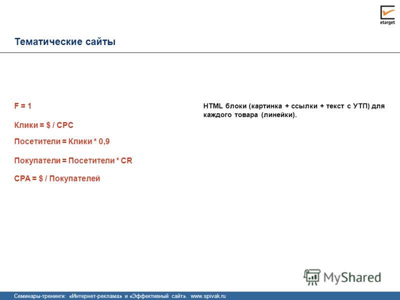 Семинары-тренинги: «Интернет-реклама» и «Эффективный сайт». www.spivak.ru Тематические сайты CPA = $ / Покупателей HTML блоки (картинка + ссылки + текст с УТП) для каждого товара (линейки). Покупатели = Посетители * CR Посетители = Клики * 0,9 Клики