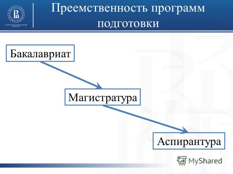 Преемственность программ подготовки Бакалавриат Магистратура Аспирантура