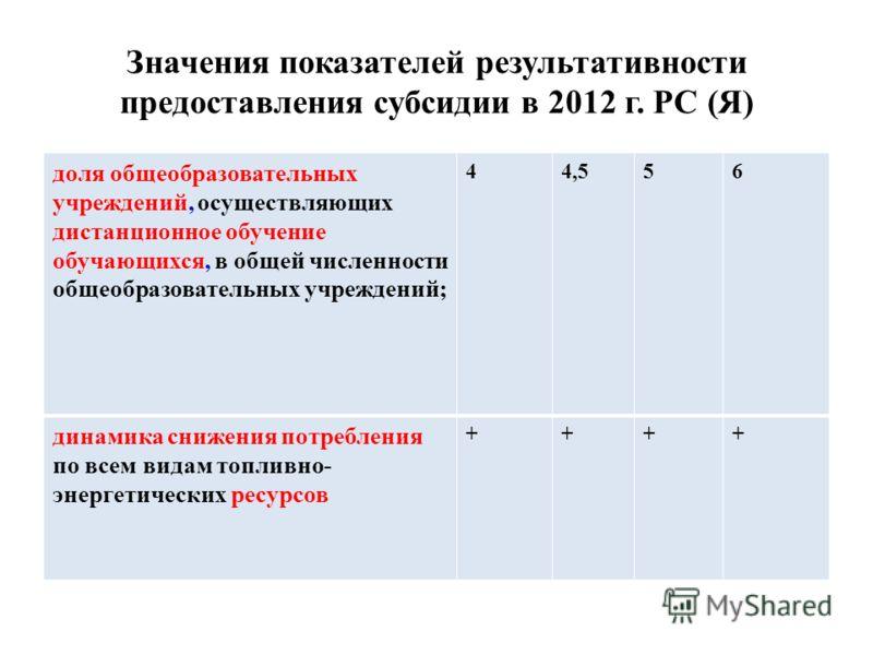 Значения показателей результативности предоставления субсидии в 2012 г. РС (Я) доля общеобразовательных учреждений, осуществляющих дистанционное обучение обучающихся, в общей численности общеобразовательных учреждений; 44,556 динамика снижения потреб