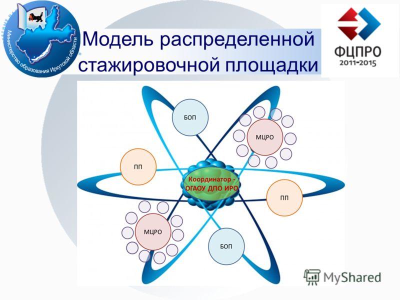 Модель распределенной стажировочной площадки