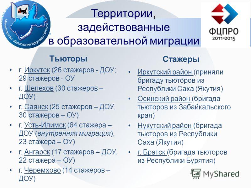 Территории, задействованные в образовательной миграции Тьюторы г. Иркутск (26 стажеров - ДОУ; 29 стажеров - ОУ г. Шелехов (30 стажеров – ДОУ) г. Саянск (25 стажеров – ДОУ, 30 стажеров – ОУ) г. Усть-Илимск (64 стажера – ДОУ (внутренняя миграция), 23 с