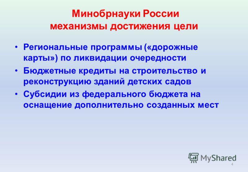 Минобрнауки России механизмы достижения цели 4 Региональные программы («дорожные карты») по ликвидации очередности Бюджетные кредиты на строительство и реконструкцию зданий детских садов Субсидии из федерального бюджета на оснащение дополнительно соз