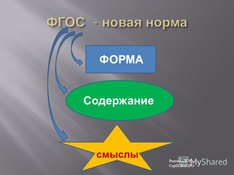 ФОРМА Содержание смыслы Рыхлова Н. Н., СарИПКиПРО