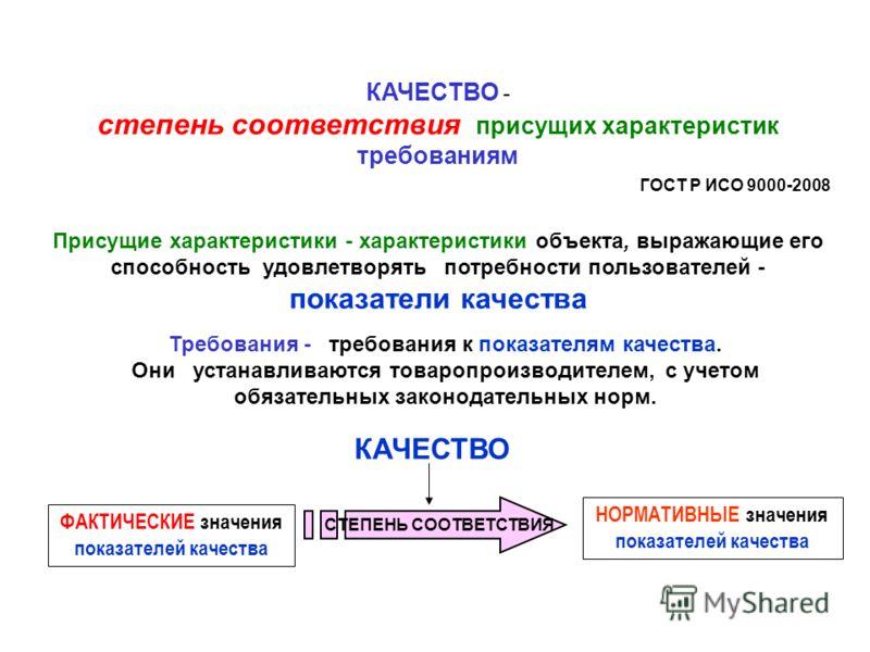 КАЧЕСТВО ФАКТИЧЕСКИЕ значения показателей качества НОРМАТИВНЫЕ значения показателей качества СТЕПЕНЬ СООТВЕТСТВИЯ КАЧЕСТВО - степень соответствия присущих характеристик требованиям ГОСТ Р ИСО 9000-2008 Присущие характеристики - характеристики объекта