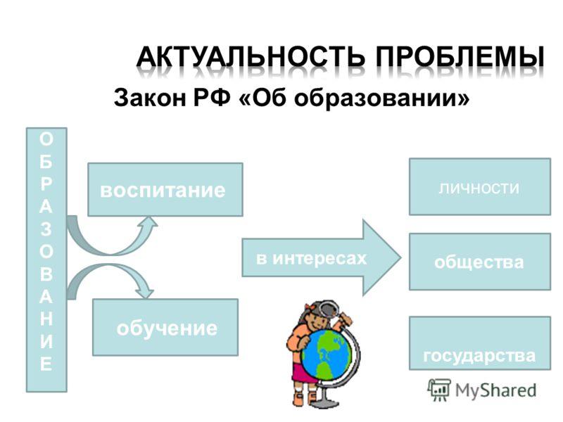 Закон РФ «Об образовании» ОБРАЗОВАНИЕОБРАЗОВАНИЕ воспитание обучение государства общества личности в интересах