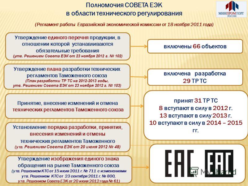 Полномочия СОВЕТА ЕЭК в области технического регулирования (Регламент работы Евразийской экономической комиссии от 18 ноября 2011 года) Утверждение единого перечня продукции, в отношении которой устанавливаются обязательные требования (утв. Решением