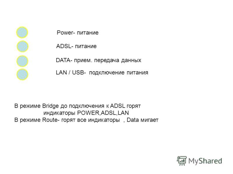 Power- питание ADSL- питание DATA- прием. передача данных LAN / USB- подключение питания В режиме Bridge до подключения к ADSL горят индикаторы POWER,ADSL,LAN В режиме Route- горят все индикаторы, Data мигает