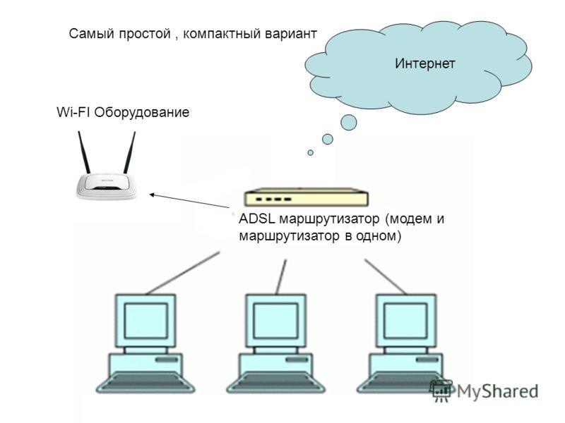 ADSL маршрутизатор (модем и маршрутизатор в одном) Интернет Wi-FI Оборудование Самый простой, компактный вариант