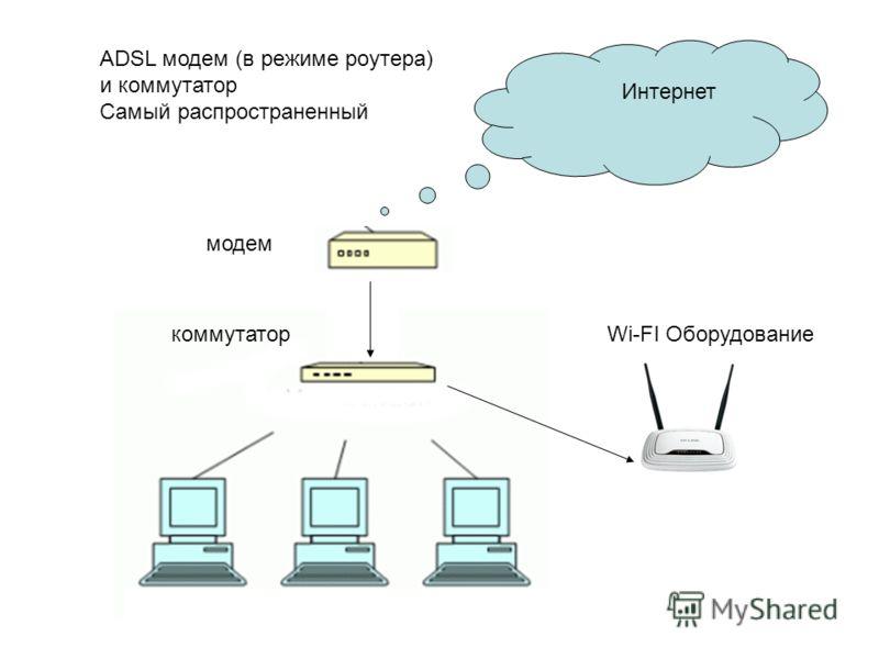 Как сделать из роутера маршрутизатор