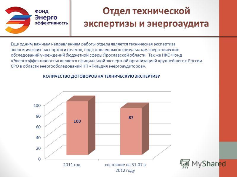 Еще одним важным направлением работы отдела является техническая экспертиза энергетических паспортов и отчетов, подготовленных по результатам энергетических обследований учреждений бюджетной сферы Ярославской области. Так же НКО Фонд «Энергоэффективн