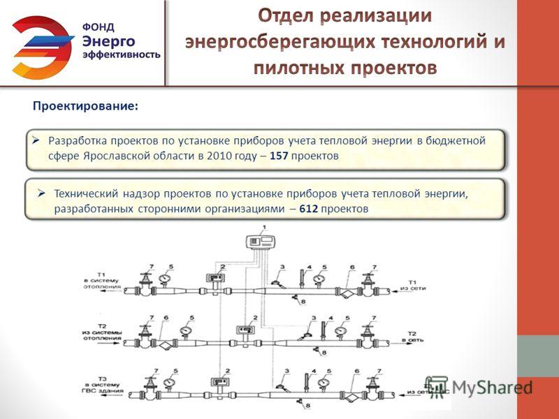 Разработка проектов по установке приборов учета тепловой энергии в бюджетной сфере Ярославской области в 2010 году – 157 проектов Проектирование: Технический надзор проектов по установке приборов учета тепловой энергии, разработанных сторонними орган