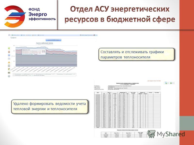 Составлять и отслеживать графики параметров теплоносителя Удалено формировать ведомости учета тепловой энергии и теплоносителя