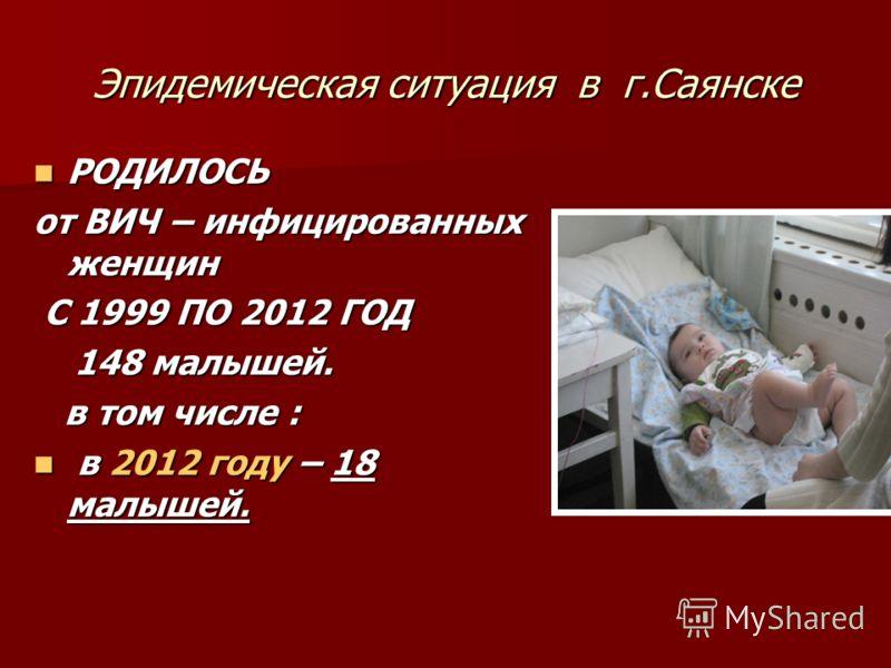 Эпидемическая ситуация в г.Саянске РОДИЛОСЬ РОДИЛОСЬ от ВИЧ – инфицированных женщин С 1999 ПО 2012 ГОД С 1999 ПО 2012 ГОД 148 малышей. 148 малышей. в том числе : в том числе : в 2012 году – 18 малышей. в 2012 году – 18 малышей.