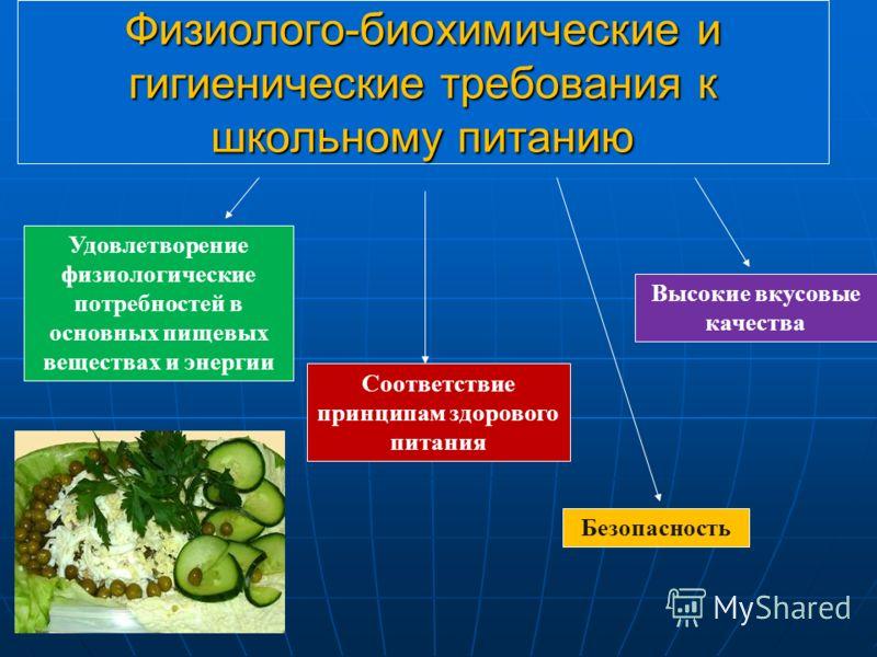 Физиолого-биохимические и гигиенические требования к школьному питанию Удовлетворение физиологические потребностей в основных пищевых веществах и энергии Высокие вкусовые качества Соответствие принципам здорового питания Безопасность