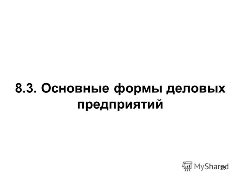 25 8.3. Основные формы деловых предприятий