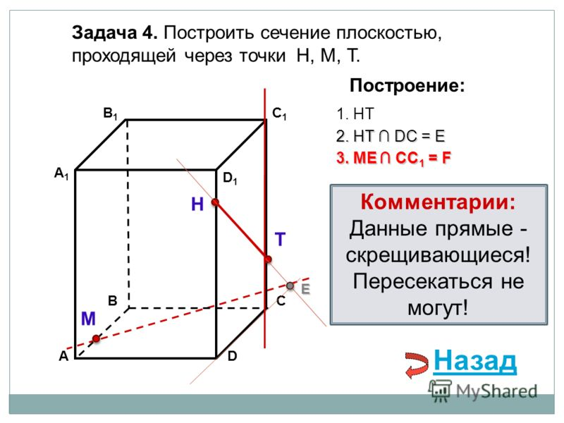 АD В1В1 ВС А1А1 C1C1 D1D1 Задача 4. Построить сечение плоскостью, проходящей через точки Н, М, Т. Н Т М Построение: 1. НТ 3. ME CC 1 = F 2. НТ DС = E E Назад Комментарии: Данные прямые - скрещивающиеся! Пересекаться не могут!