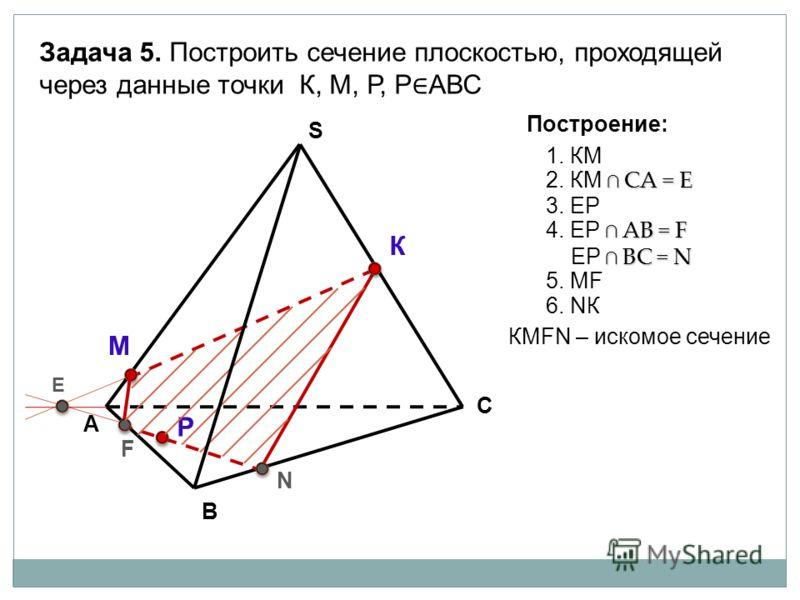 А В С S Задача 5. Построить сечение плоскостью, проходящей через данные точки К, М, Р, Р АВС К М Р Е N F Построение: 1. КМ СА = Е 2. КМ СА = Е 3. EР АВ = F 4. ЕР АВ = F ВC = N ЕР ВC = N 5. МF 6. NК КМFN – искомое сечение