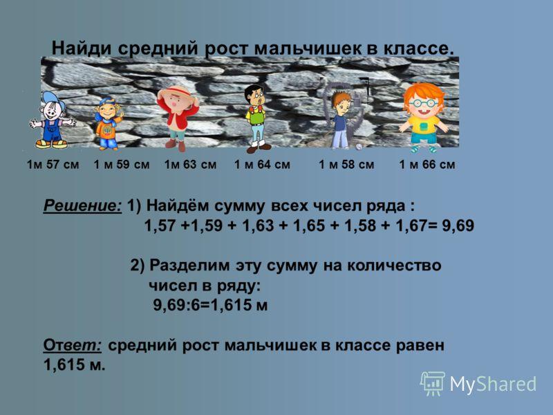 1м 57 см 1 м 59 см 1м 63 см 1 м 64 см 1 м 58 см 1 м 66 см Найди средний рост мальчишек в классе. Решение: 1) Найдём сумму всех чисел ряда : 1,57 +1,59 + 1,63 + 1,65 + 1,58 + 1,67= 9,69 2) Разделим эту сумму на количество чисел в ряду: 9,69:6=1,615 м