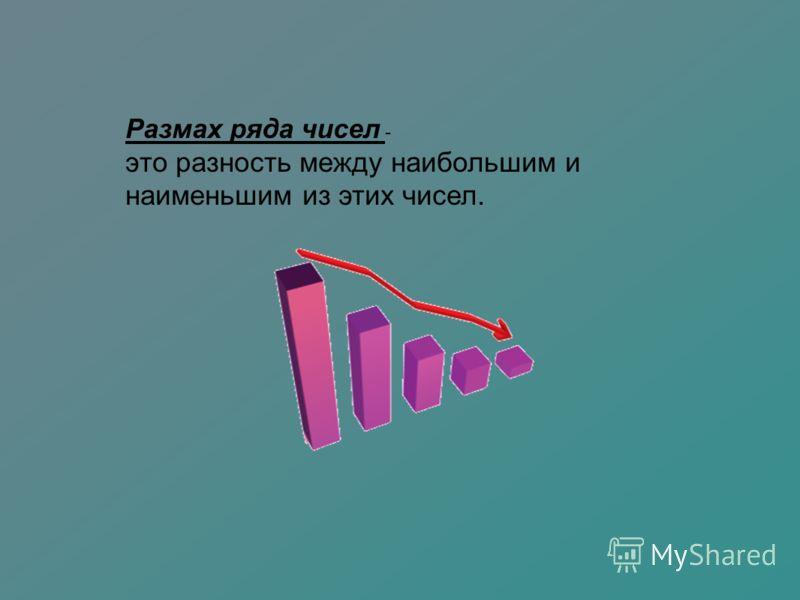 Размах ряда чисел - это разность между наибольшим и наименьшим из этих чисел.