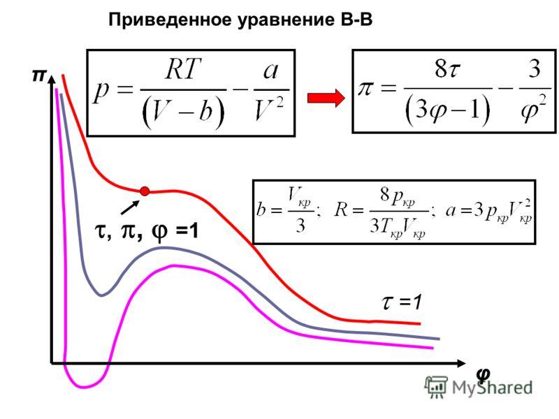 Приведенное уравнение В-В π φ =1,, =1