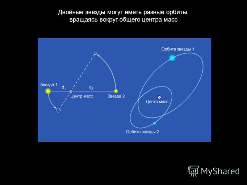 Двойные звезды могут иметь разные орбиты, вращаясь вокруг общего центра масс