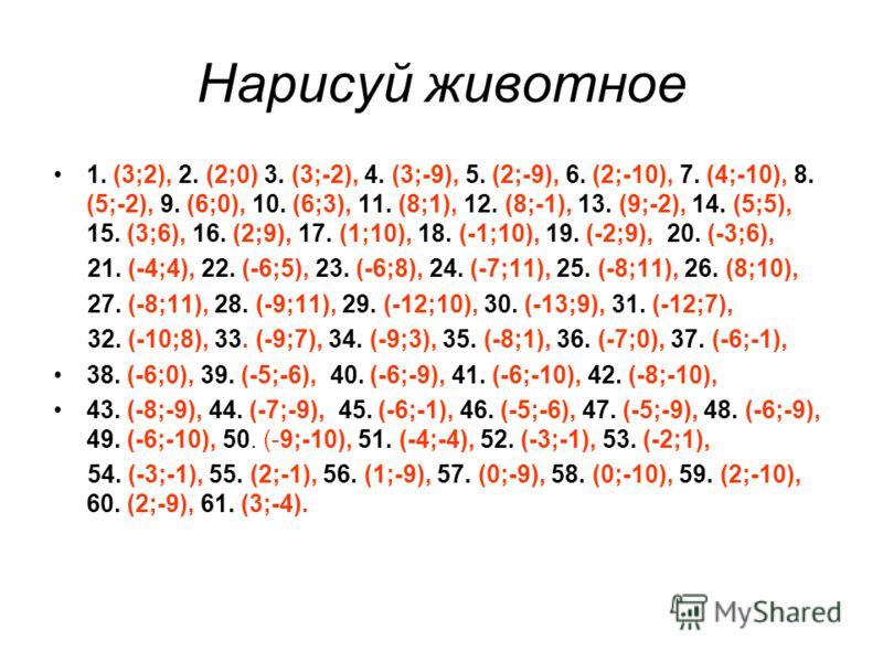 Нарисуй животное 1. (3;2), 2. (2;0) 3. (3;-2), 4. (3;-9), 5. (2;-9), 6. (2;-10), 7. (4;-10), 8. (5;-2), 9. (6;0), 10. (6;3), 11. (8;1), 12. (8;-1), 13. (9;-2), 14. (5;5), 15. (3;6), 16. (2;9), 17. (1;10), 18. (-1;10), 19. (-2;9), 20. (-3;6), 21. (-4;