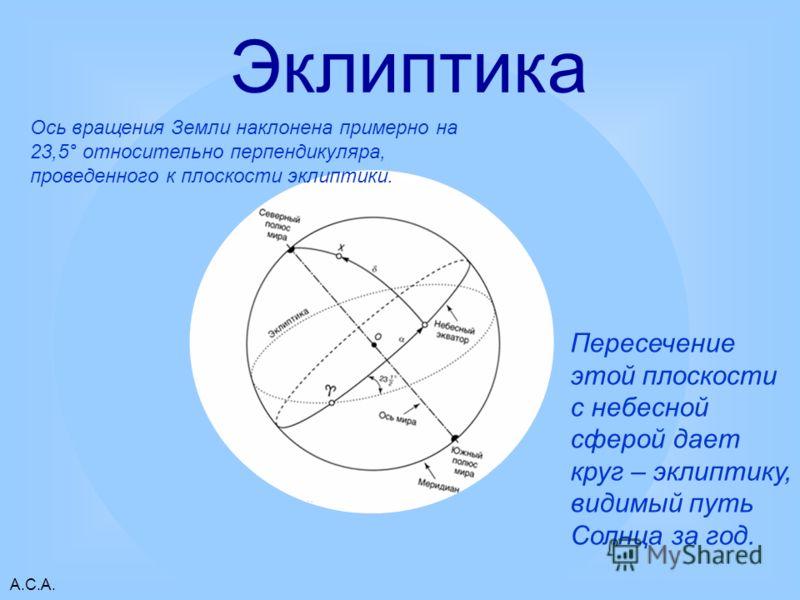А.С.А. Эклиптика Пересечение этой плоскости с небесной сферой дает круг – эклиптику, видимый путь Солнца за год. Ось вращения Земли наклонена примерно на 23,5° относительно перпендикуляра, проведенного к плоскости эклиптики.