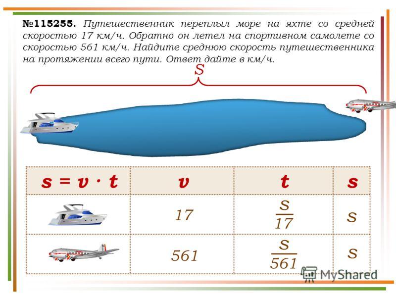 115255. Путешественник переплыл море на яхте со средней скоростью 17 км/ч. Обратно он летел на спортивном самолете со скоростью 561 км/ч. Найдите среднюю скорость путешественника на протяжении всего пути. Ответ дайте в км/ч. s = v · tvts 561 s s 17 s
