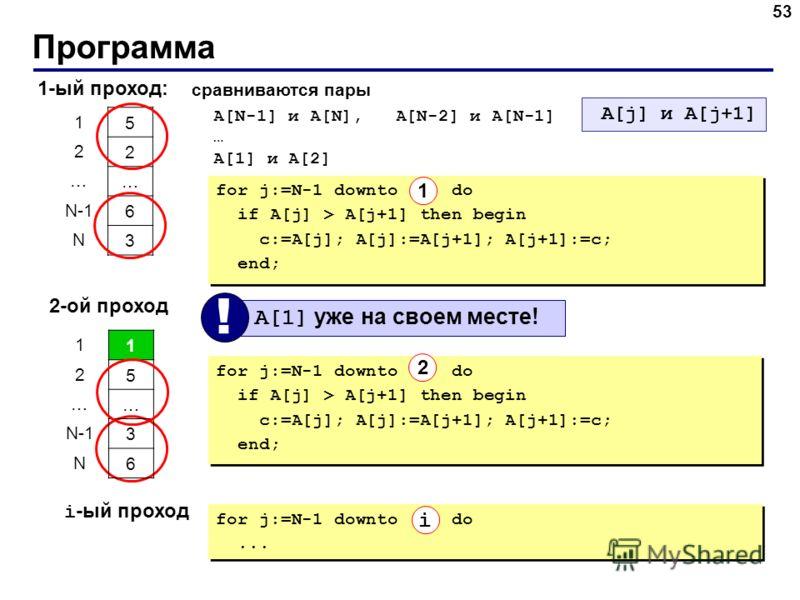 Программа 53 1-ый проход: 5 2 … 6 3 1 2 … N-1 N сравниваются пары A[N-1] и A[N], A[N-2] и A[N-1] … A[1] и A[2] A[j] и A[j+1] 2-ой проход A[1] уже на своем месте! ! for j:=N-1 downto 2 do if A[j] > A[j+1] then begin c:=A[j]; A[j]:=A[j+1]; A[j+1]:=c; e