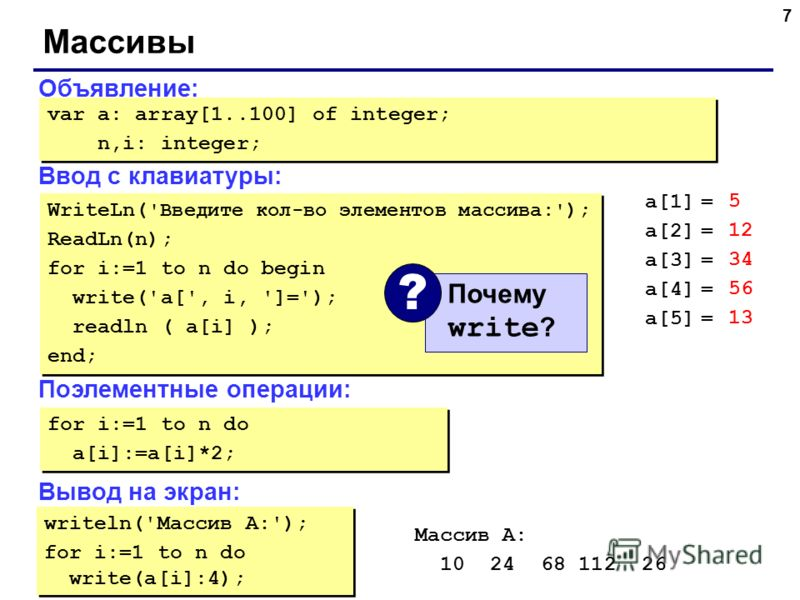 7 Массивы Объявление: Ввод с клавиатуры: Поэлементные операции: Вывод на экран: var a: array[1..100] of integer; n,i: integer; var a: array[1..100] of integer; n,i: integer; WriteLn( 'Введите кол-во элементов массива:' ); ReadLn(n); for i:=1 to n do