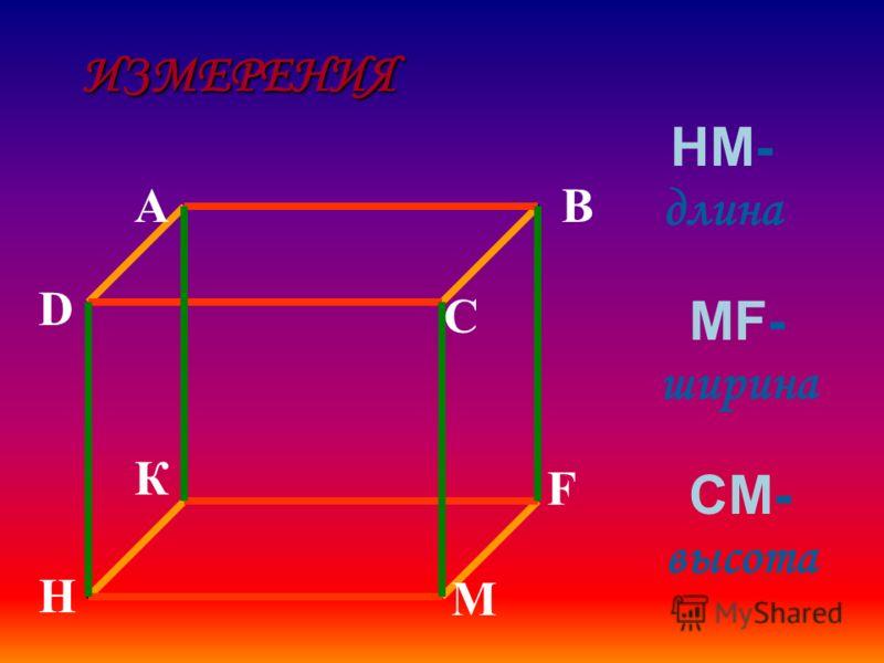 HM- длина MF- ширина CM- высота AB C D К F М H ИЗМЕРЕНИЯ
