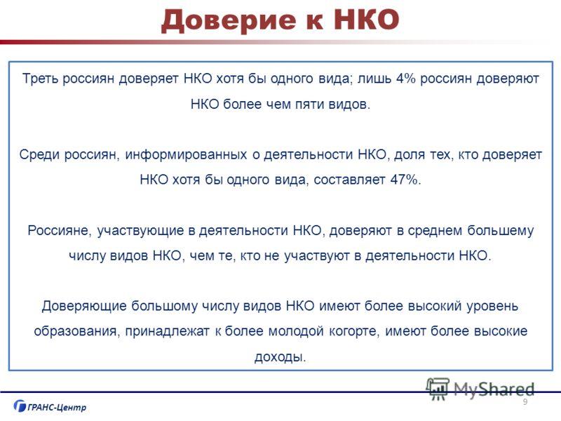 ГРАНС-Центр Доверие к НКО Треть россиян доверяет НКО хотя бы одного вида; лишь 4% россиян доверяют НКО более чем пяти видов. Среди россиян, информированных о деятельности НКО, доля тех, кто доверяет НКО хотя бы одного вида, составляет 47%. Россияне,