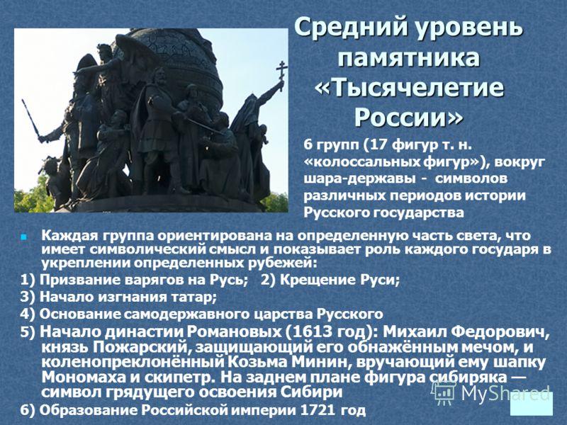 Средний уровень памятника «Тысячелетие России» Каждая группа ориентирована на определенную часть света, что имеет символический смысл и показывает роль каждого государя в укреплении определенных рубежей: 1) Призвание варягов на Русь; 2) Крещение Руси