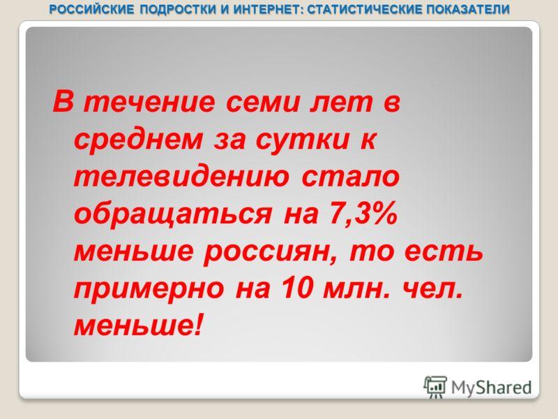 В течение семи лет в среднем за сутки к телевидению стало обращаться на 7,3% меньше россиян, то есть примерно на 10 млн. чел. меньше! РОССИЙСКИЕ ПОДРОСТКИ И ИНТЕРНЕТ: СТАТИСТИЧЕСКИЕ ПОКАЗАТЕЛИ