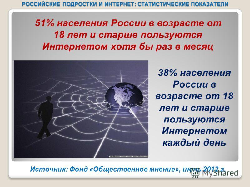 РОССИЙСКИЕ ПОДРОСТКИ И ИНТЕРНЕТ: СТАТИСТИЧЕСКИЕ ПОКАЗАТЕЛИ Источник: Фонд «Общественное мнение», июнь 2012 г. 51% населения России в возрасте от 18 лет и старше пользуются Интернетом хотя бы раз в месяц 38% населения России в возрасте от 18 лет и ста
