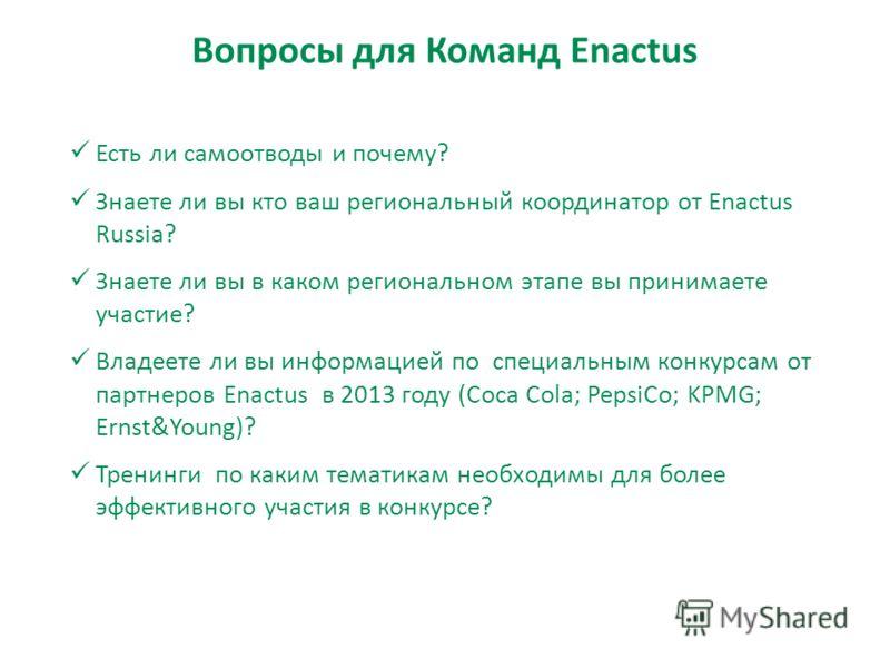 Есть ли самоотводы и почему? Знаете ли вы кто ваш региональный координатор от Enactus Russia? Знаете ли вы в каком региональном этапе вы принимаете участие? Владеете ли вы информацией по специальным конкурсам от партнеров Enactus в 2013 году (Coca Co
