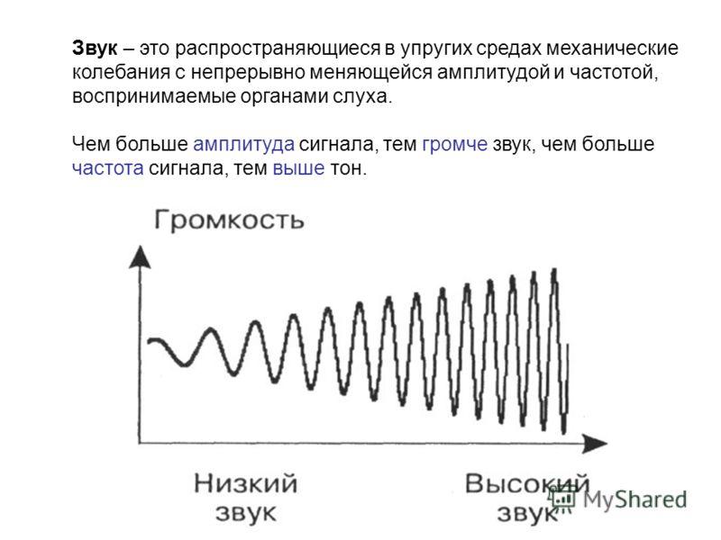 Звук – это распространяющиеся в упругих средах механические колебания с непрерывно меняющейся амплитудой и частотой, воспринимаемые органами слуха. Чем больше амплитуда сигнала, тем громче звук, чем больше частота сигнала, тем выше тон.