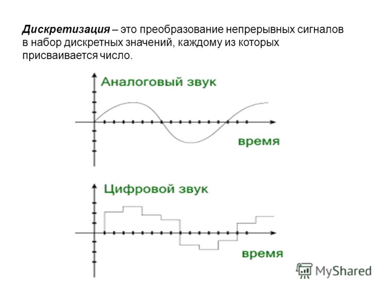 Дискретизация – это преобразование непрерывных сигналов в набор дискретных значений, каждому из которых присваивается число.