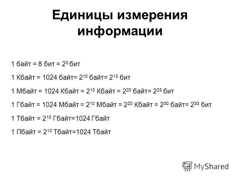 Единицы измерения информации 1 байт = 8 бит = 2 3 бит 1 Кбайт = 1024 байт= 2 10 байт= 2 13 бит 1 Мбайт = 1024 Кбайт = 2 10 Кбайт = 2 20 байт= 2 23 бит 1 Гбайт = 1024 Мбайт = 2 10 Мбайт = 2 20 Кбайт = 2 30 байт= 2 33 бит 1 Тбайт = 2 10 Гбайт=1024 Гбай