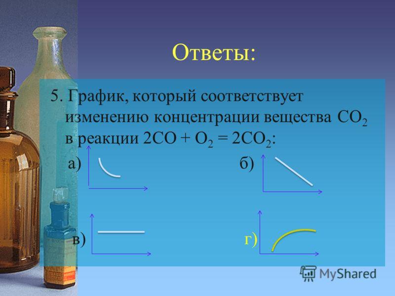 Ответы: 5. График, который соответствует изменению концентрации вещества СО 2 в реакции 2СО + О 2 = 2СО 2 : а) б) в) г)