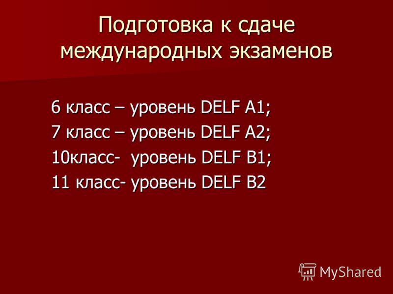 Подготовка к сдаче международных экзаменов 6 класс – уровень DELF А1; 6 класс – уровень DELF А1; 7 класс – уровень DELF A2; 7 класс – уровень DELF A2; 10класс- уровень DELF B1; 10класс- уровень DELF B1; 11 класс- уровень DELF B2 11 класс- уровень DEL