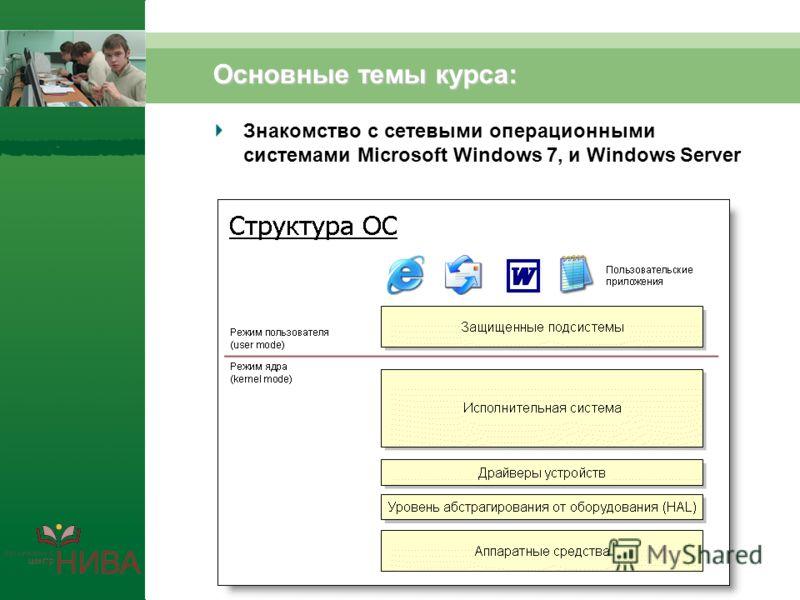 Основные темы курса: Знакомство с сетевыми операционными системами Microsoft Windows 7, и Windows Server