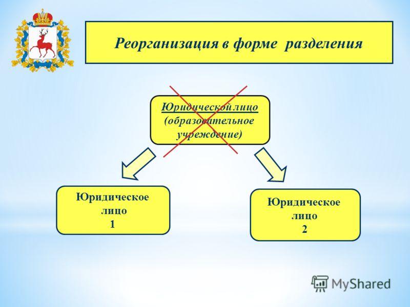 Юридической лицо (образовательное учреждение) Реорганизация в форме разделения Юридическое лицо 1 Юридическое лицо 2